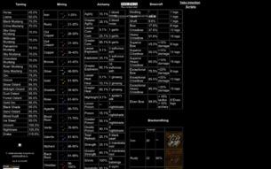 Скриншот сайта Удобные таблицы на 1 странице.